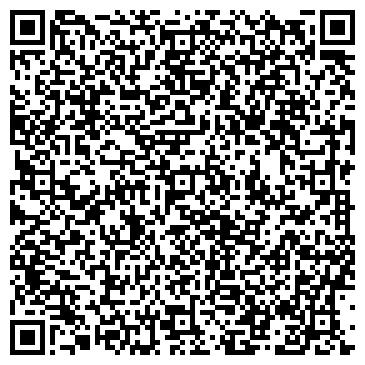 QR-код с контактной информацией организации ГРУППА КОМПАНИЙ МАРКАТОР