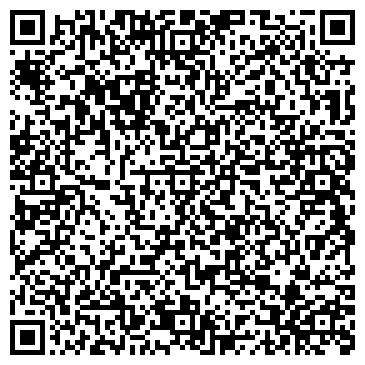 QR-код с контактной информацией организации НЕФТЕХИМИНЖИНИРИНГ ИНЖИНИРИНГОВАЯ КОМПАНИЯ