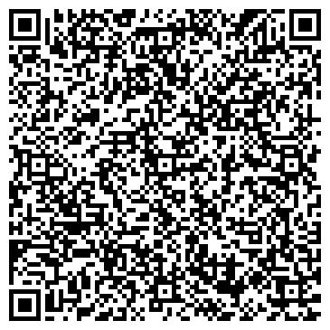 QR-код с контактной информацией организации СБ РФ № 193 БОРИСОГЛЕБСКОЕ