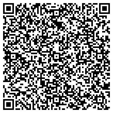 QR-код с контактной информацией организации ЛЕСХОЗ БОРИСОГЛЕБСКИЙ ГУЧ