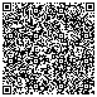 QR-код с контактной информацией организации ПОЛИГРАФИЧЕСКОЕ ОБЪЕДИНЕНИЕ ОБЛАСТНОЕ, ТИПОГРАФИЯ ГОРОДСКАЯ, МП