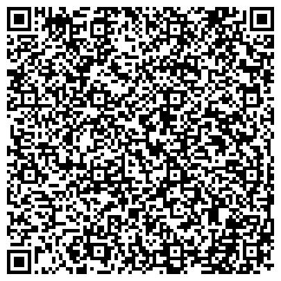 QR-код с контактной информацией организации № 126 НОРМА ЮРИДИЧЕСКАЯ КОНСУЛЬТАЦИЯ МЕЖРЕГИОНАЛЬНОЙ КОЛЛЕГИИ АДВОКАТОВ