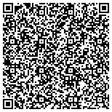 QR-код с контактной информацией организации № 1 ПРОФЕССИОНАЛЬНОЕ УЧИЛИЩЕ ИМ. М. А. АФАНАСЬЕВА
