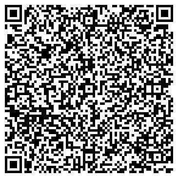QR-код с контактной информацией организации № 2 ПРОФЕССИОНАЛЬНОЕ УЧИЛИЩЕ