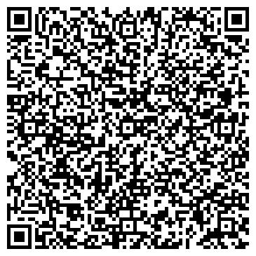 QR-код с контактной информацией организации АВТОБАЗА УФПС БРЯНСКОЙ ОБЛАСТИ