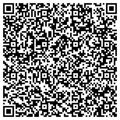 QR-код с контактной информацией организации НЕЧЕРНОЗЕМГИПРОАГРОПИЩЕПРОМ, ГПИ ПИЩЕВОЙ ПРОМЫШЛЕННОСТИ
