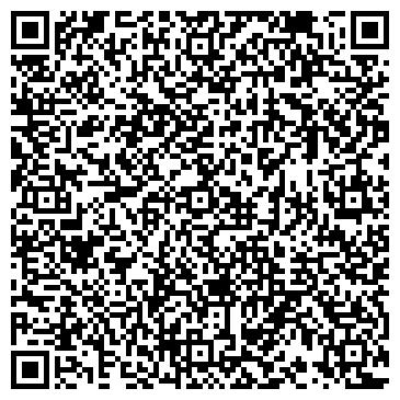QR-код с контактной информацией организации МЕДТЕХНИКА МАГАЗИН ООО МЕДИЦИНА И ТЕХНИКА