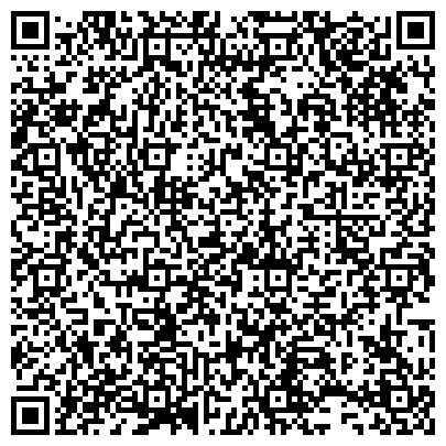 QR-код с контактной информацией организации УПРАВЛЕНИЕ ЛЕКАРСТВЕННОГО ОБЕСПЕЧЕНИЯ