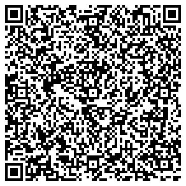 QR-код с контактной информацией организации АПТЕЧНЫЙ ПУНКТ ООО ФАРМАТЕКС