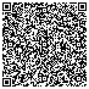 QR-код с контактной информацией организации НПО «ПЛАСТИК», ОАО