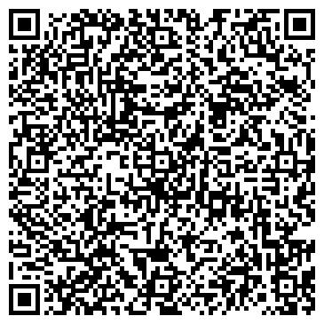 QR-код с контактной информацией организации БУТУРЛИНСКОЕ ЖКХ ПП