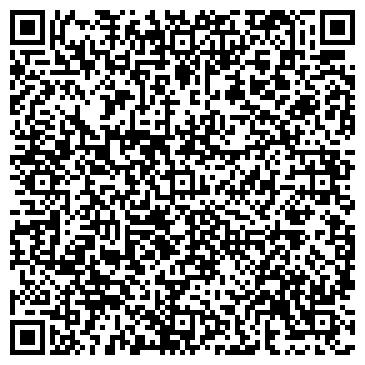 QR-код с контактной информацией организации НИЖНЕКИСЛЯЙСКИЙ МОЛКОМБИНАТ, ОАО
