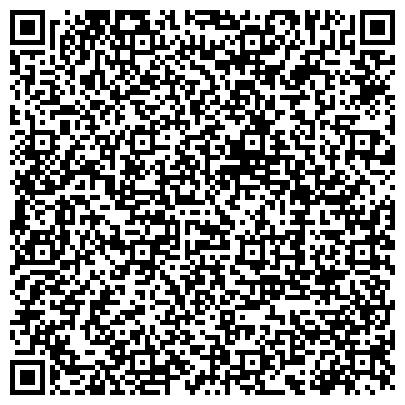QR-код с контактной информацией организации Бутурлиновская детско-юношеская спортивная школа