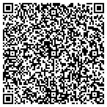 QR-код с контактной информацией организации ВК НИИ СЕЛЬСКОГО ХОЗЯЙСТВА РГКП
