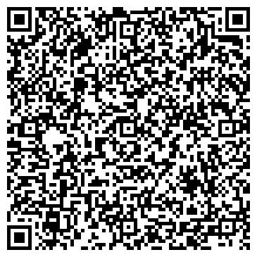 QR-код с контактной информацией организации ФАРМАЦИЯ ВЛАДМЕДСТРАХА, ЗАО