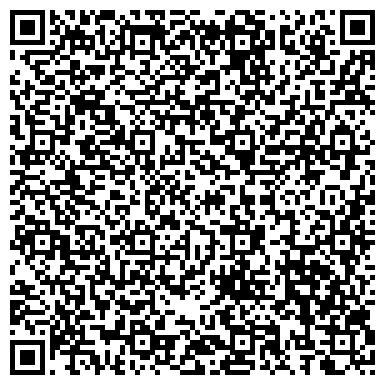 QR-код с контактной информацией организации ГОРОДСКОЕ УПРАВЛЕНИЕ ПАССАЖИРСКИМИ ПЕРЕВОЗКАМИ
