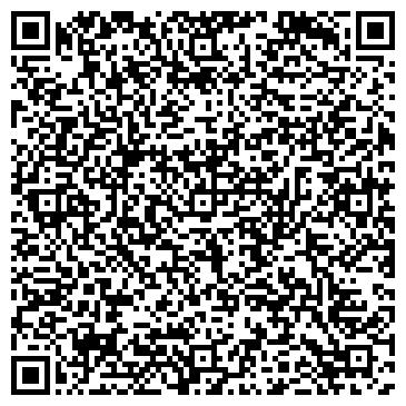 QR-код с контактной информацией организации СРЕДСТВА ИНДИВИДУАЛЬНОЙ ЗАЩИТЫ