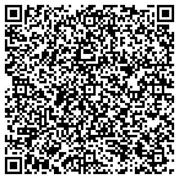 QR-код с контактной информацией организации ЛОЦМАН БИЗНЕС-ТЕХНОЛОГИЙ