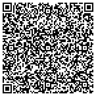 QR-код с контактной информацией организации ВЛАДИМИРАГРОПИЩЕПРОМ, ООО