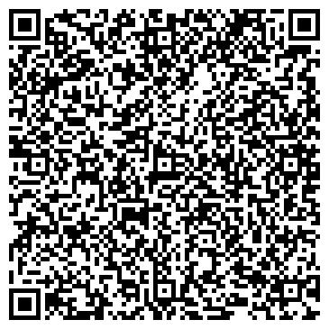 QR-код с контактной информацией организации ПРОИЗВОДСТВО МЯСНЫХ ПОЛУФАБРИКАТОВ