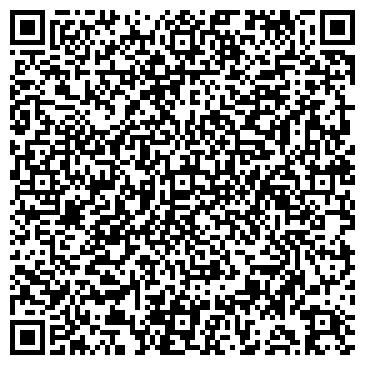 QR-код с контактной информацией организации ООО НПЦ «Агропищепром»