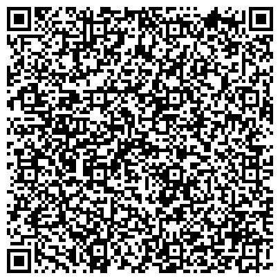 QR-код с контактной информацией организации АВТОКОЛОННА № 10 УПРАВЛЕНИЯ АВТОТРАНСПОРТА № 2 МОСЭНЕРГОСТРОЙ