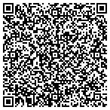 QR-код с контактной информацией организации ВЛАДИМИРАВТОТРАНСОБСЛУЖИВАНИЕ