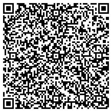 QR-код с контактной информацией организации ЛУКОЙЛ-ВЛАДИМИРНЕФТЕПРОДУКТ, ОАО
