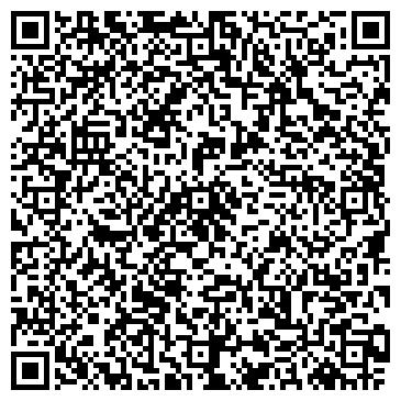 QR-код с контактной информацией организации ВЛАДИМИРОБЛТЕПЛОЭНЕРГО, ГУП