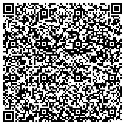 QR-код с контактной информацией организации УЧРЕЖДЕНИЕ РЕСУРСНОГО ОБЕСПЕЧЕНИЯ И РАБОЧЕГО СНАБЖЕНИЯ ВЛАДИМИРСКОГО УПРАВЛЕНИЯ ЛЕСАМИ