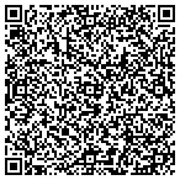 QR-код с контактной информацией организации АРХИВНЫЙ ОТДЕЛ
