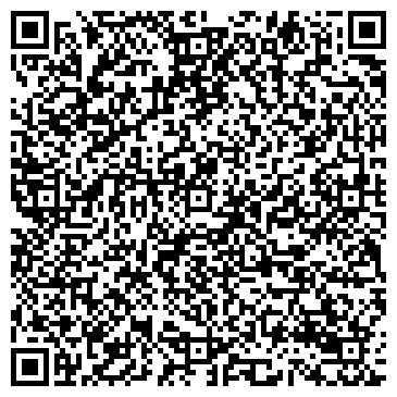 QR-код с контактной информацией организации БОЛЬНИЦА КОСТРОМСКОГО ГОРСОВЕТА