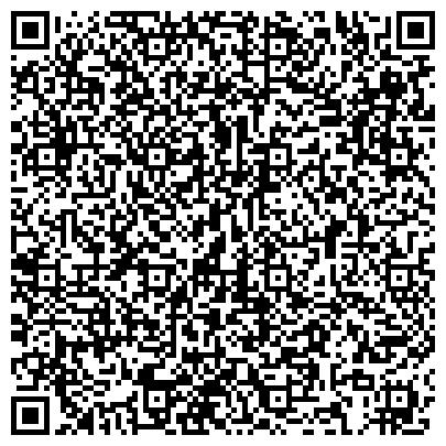 QR-код с контактной информацией организации ВЫШНЕВОЛОЦКИЙ КРАЕВЕДЧЕСКИЙ МУЗЕЙ