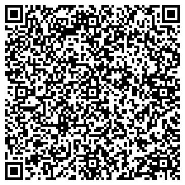 QR-код с контактной информацией организации СИНТЕТИЧЕСКИХ ПРОДУКТОВ ЗАВОД