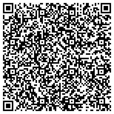 QR-код с контактной информацией организации ООО «Гороховецкий мясокомбинат»