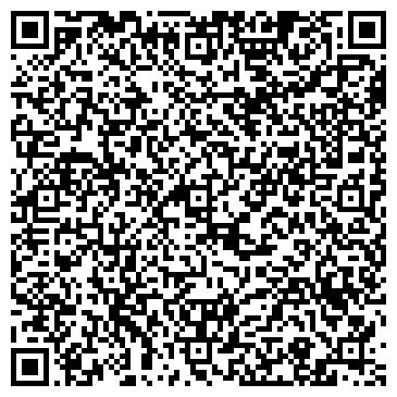 QR-код с контактной информацией организации ГУБКИНСКОЕ ОТДЕЛЕНИЕ № 5103 СБ РФ