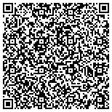 QR-код с контактной информацией организации УФМС России по Белгородской области  в Губкинском районе
