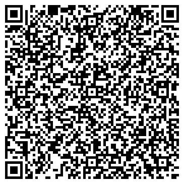 QR-код с контактной информацией организации ЭНЕРГОСЛУЖБА МУП ТЕПЛОВЫЕ СЕТИ