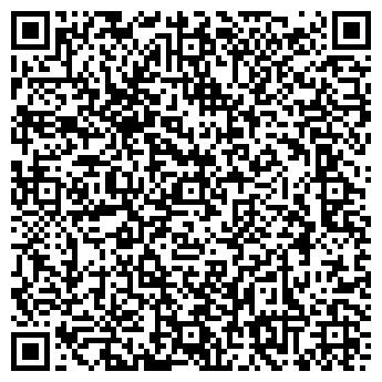 QR-код с контактной информацией организации АВТОБАНК АКБ, ОАО