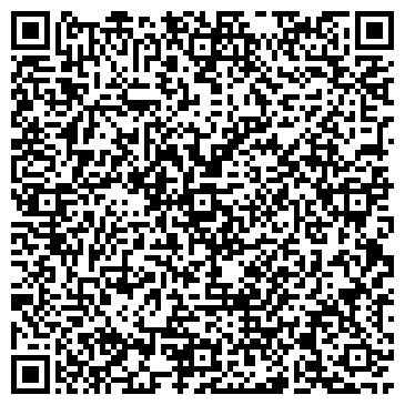 QR-код с контактной информацией организации FUNKY NAILS