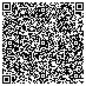 QR-код с контактной информацией организации НИКИФОРОВСКАЯ ЦЕНТРАЛЬНАЯ РАЙОННАЯ