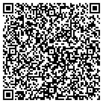 QR-код с контактной информацией организации НИКИФОРОВСКАЯ МПМК, ОАО