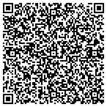 QR-код с контактной информацией организации ЖЕЛЕЗНОГОРСКИЕ НОВОСТИ
