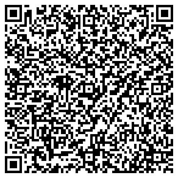 QR-код с контактной информацией организации СБ РФ № 5117 ЖЕЛЕЗНОГОРСКОЕ