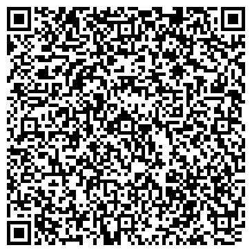 QR-код с контактной информацией организации ЖЕЛЕЗНОГОРСКОЕ ОТДЕЛЕНИЕ № 5117 СБ РФ