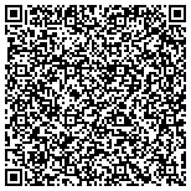 QR-код с контактной информацией организации Бурнакский сельсовет