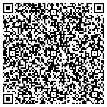 QR-код с контактной информацией организации КРОХА МАГАЗИН ЧП МАКСИМЕНКО Л.Л.