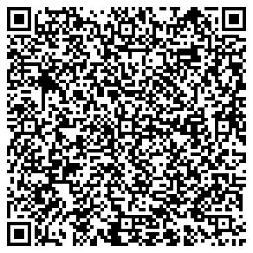 QR-код с контактной информацией организации ГИДРОИМПУЛЬС