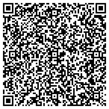 QR-код с контактной информацией организации СИНТЕКС ЗАВОД НЕТКАНЫХ МАТЕРИАЛОВ