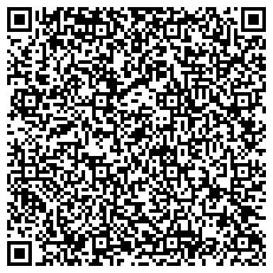 QR-код с контактной информацией организации СБЕРБАНК РФ, ГОРОДСКОЕ ОТДЕЛЕНИЕ № 8389